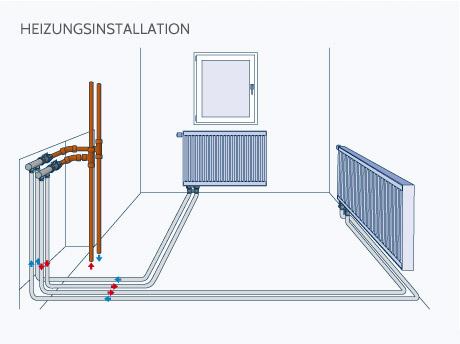 Hervorragend Heizungsrohre verlegen anleitung SS08